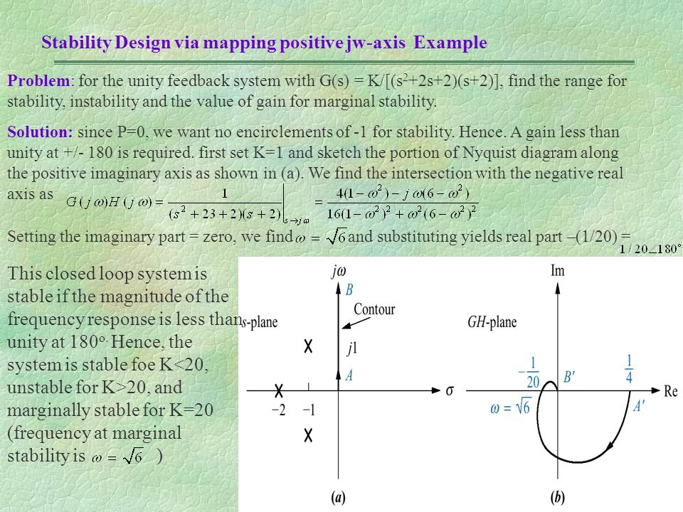 Stability Design via mapping positive jw-axis Example