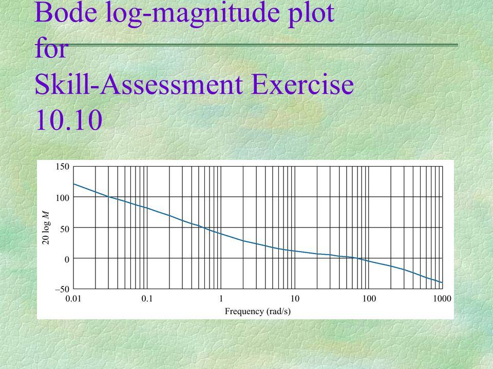 Figure 10. 53 Bode log-magnitude plot for Skill-Assessment Exercise 10