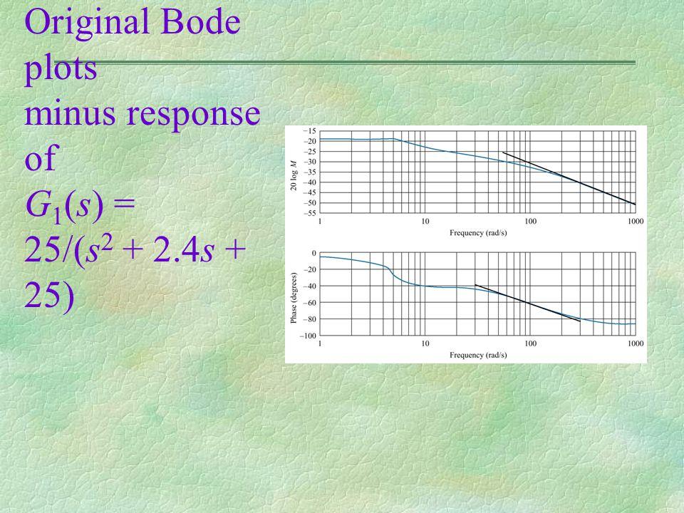 Figure 10. 58 Original Bode plots minus response of G1(s) = 25/(s2 + 2