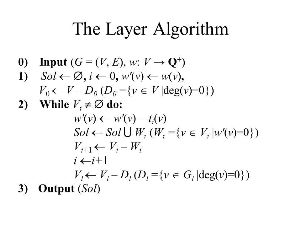 The Layer Algorithm 0) Input (G = (V, E), w: V → Q+)