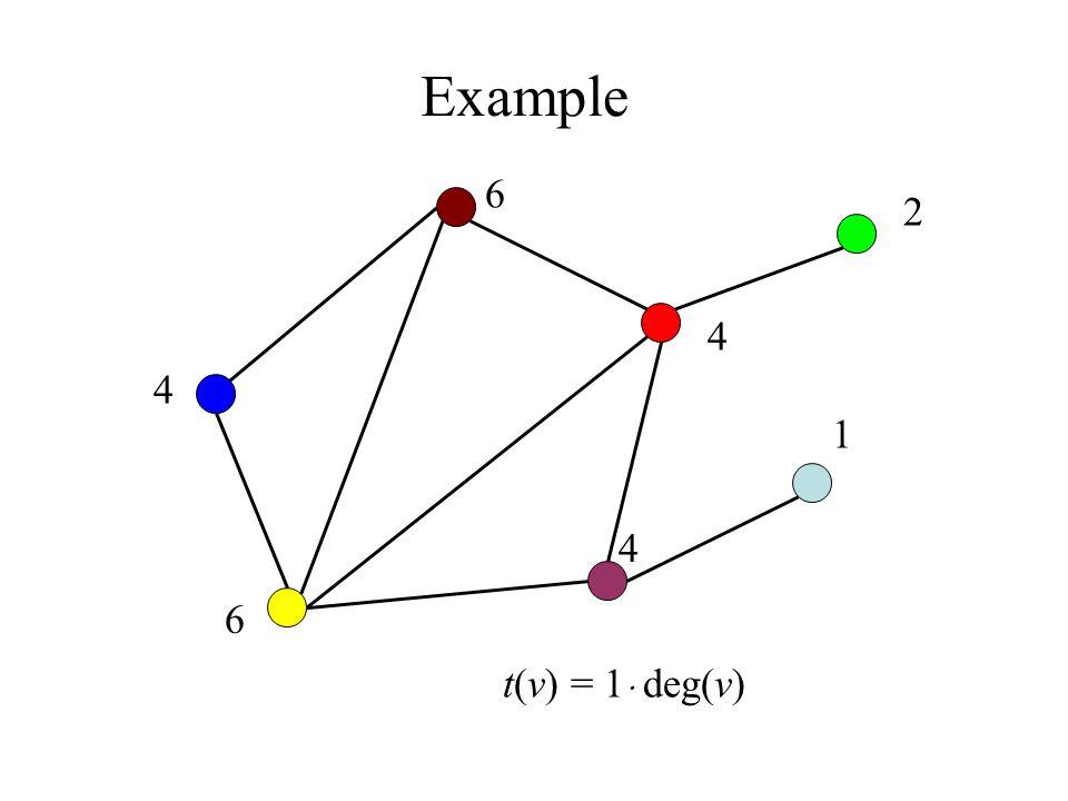 Example 6 2 4 4 1 4 6 t(v) = 1 deg(v)