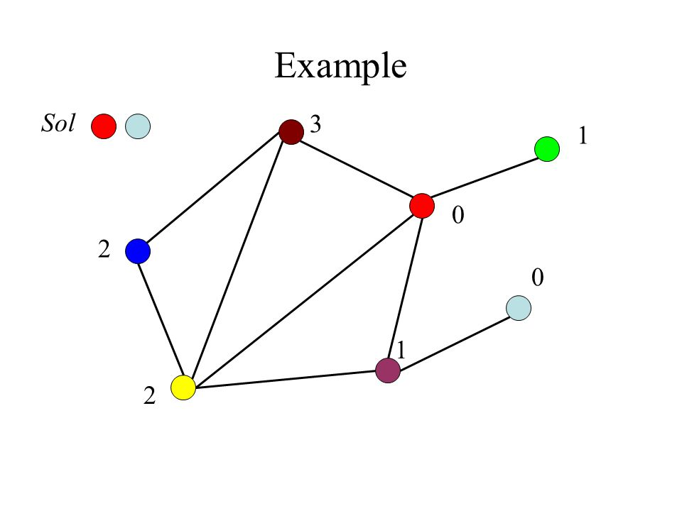 Example Sol 3 1 2 1 2