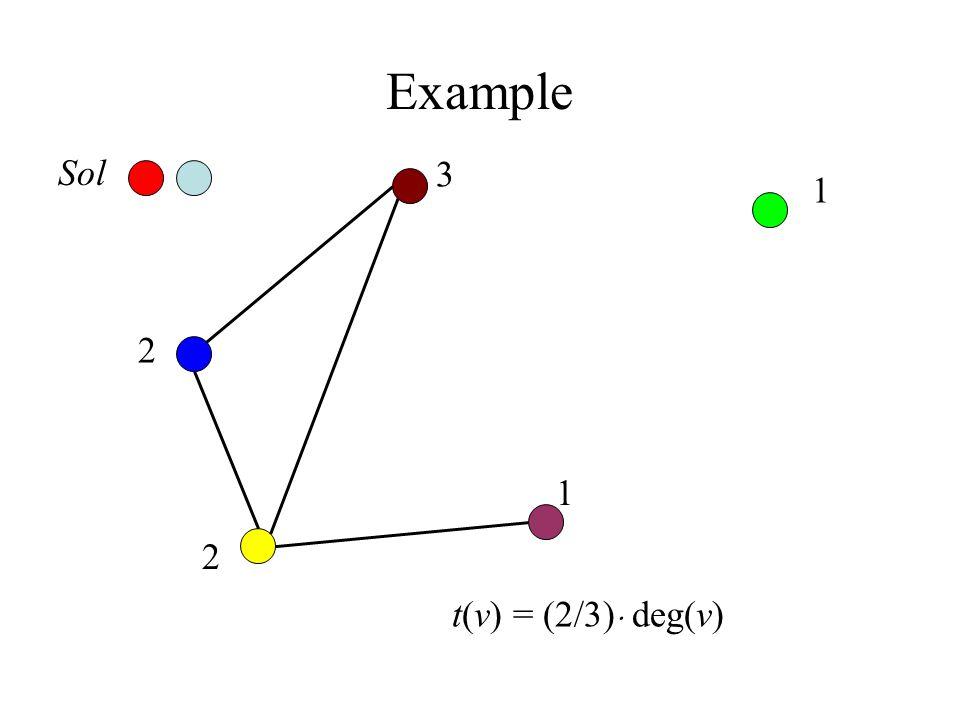 Example Sol 3 1 2 1 2 t(v) = (2/3) deg(v)