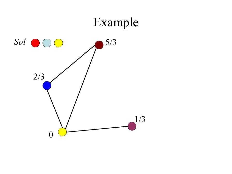 Example Sol 5/3 2/3 1/3