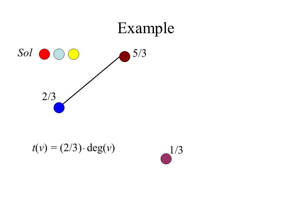 Example Sol 5/3 2/3 t(v) = (2/3) deg(v) 1/3