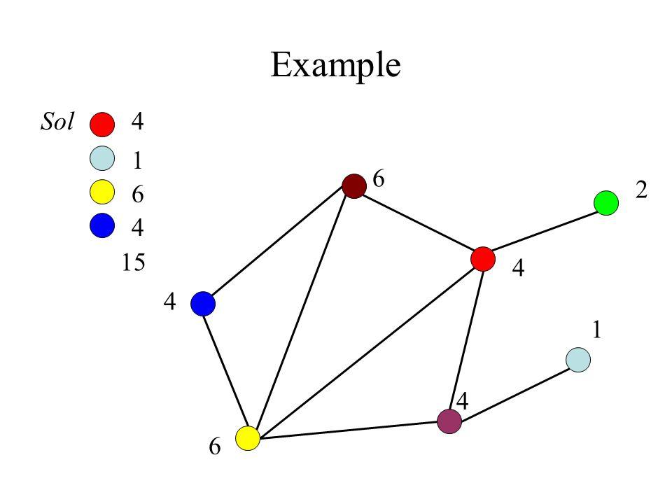 Example Sol 4 1 6 2 6 4 15 4 4 1 4 6