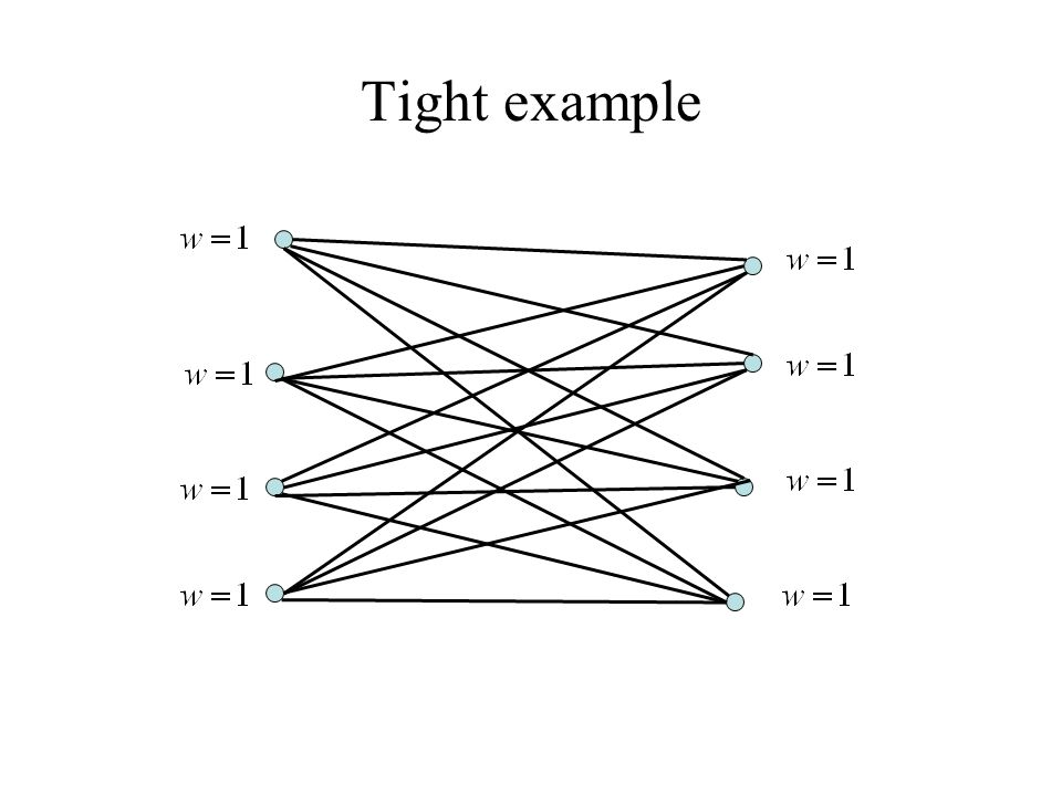 Tight example