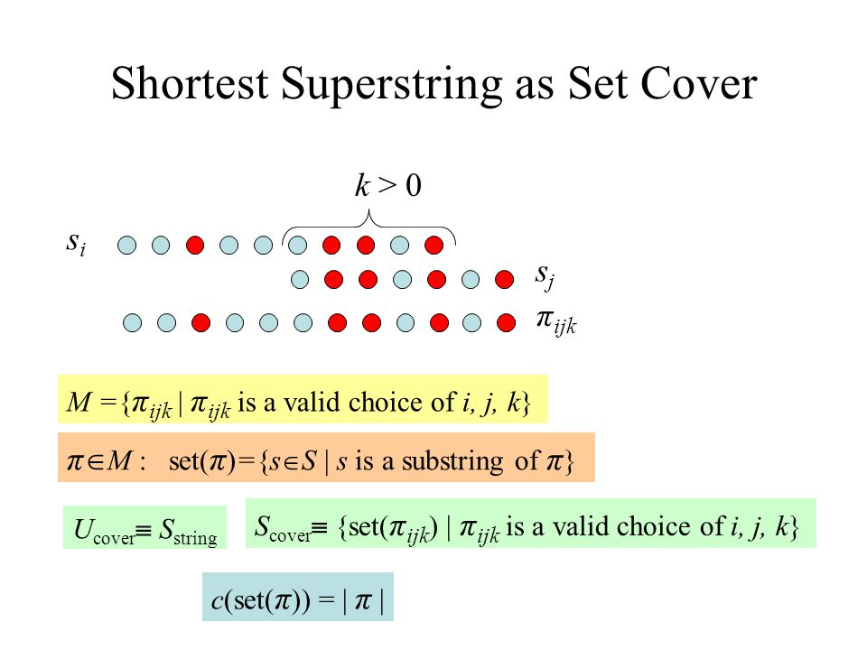 Shortest Superstring as Set Cover