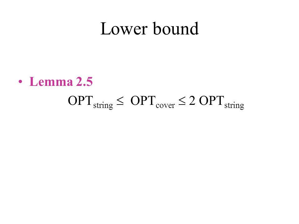 Lower bound Lemma 2.5 OPTstring  OPTcover  2 OPTstring