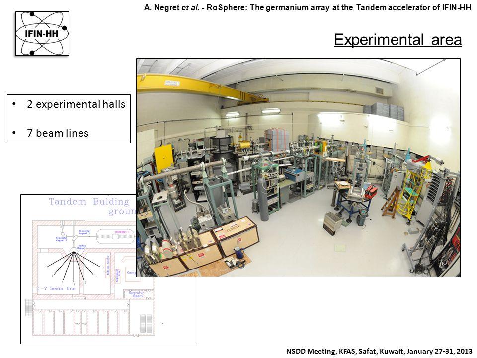 Experimental area 2 experimental halls 7 beam lines