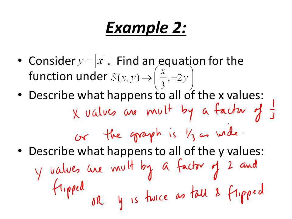 Example 2: Consider . Find an equation for the function under