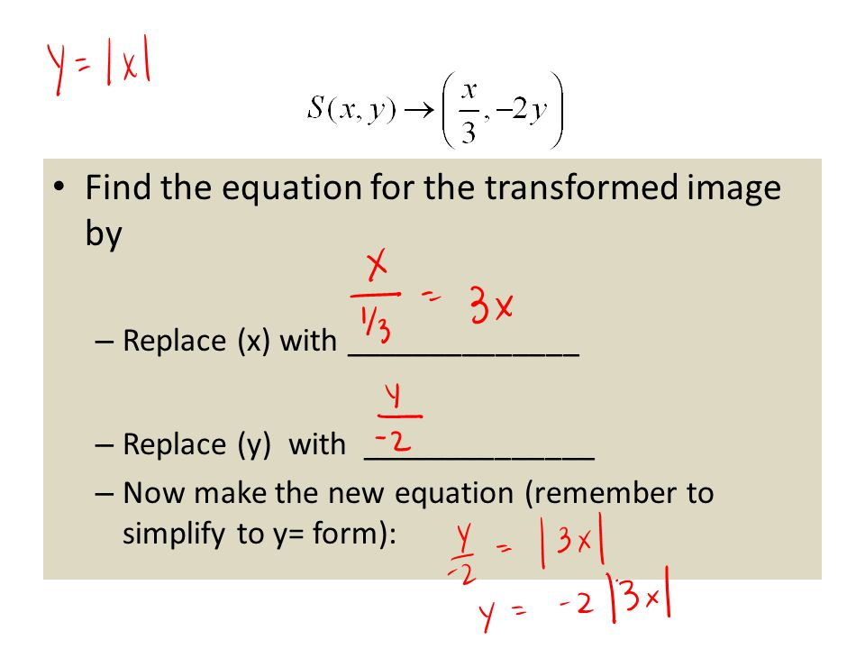 Find the equation for the transformed image by