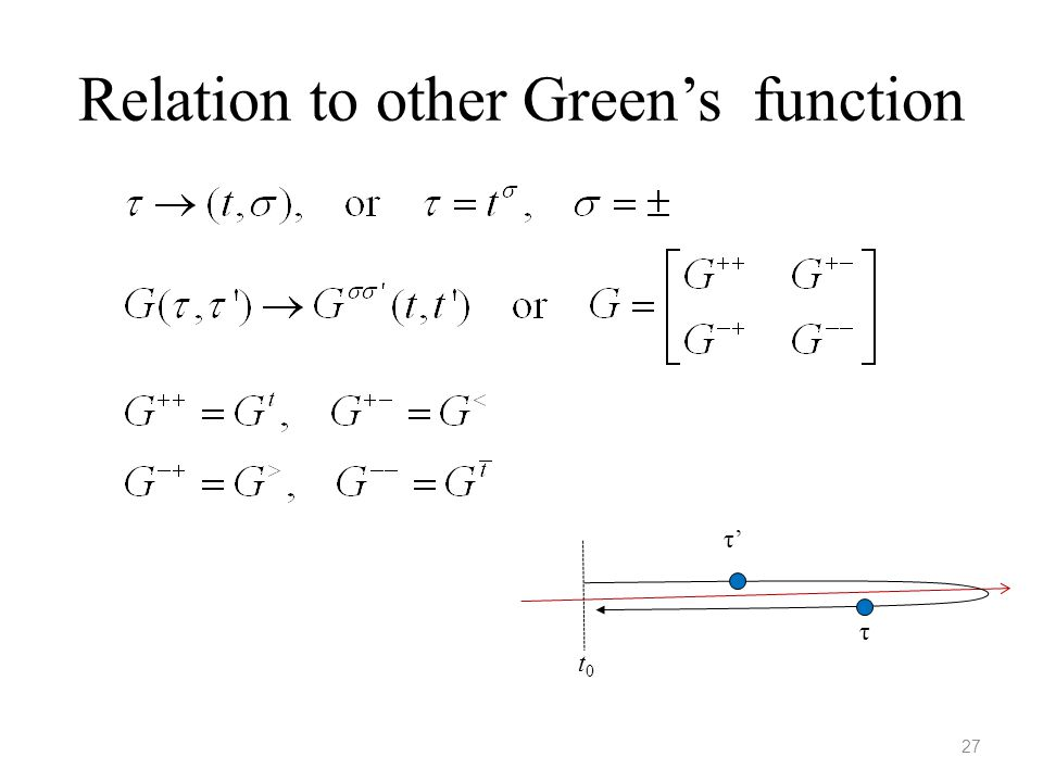 Relation to other Green's function