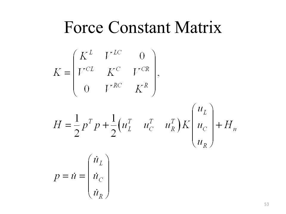 Force Constant Matrix