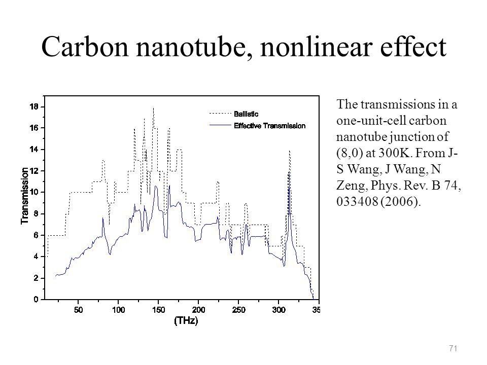 Carbon nanotube, nonlinear effect