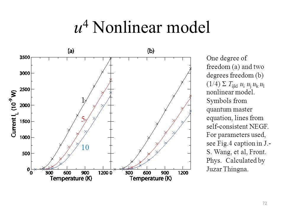 u4 Nonlinear model
