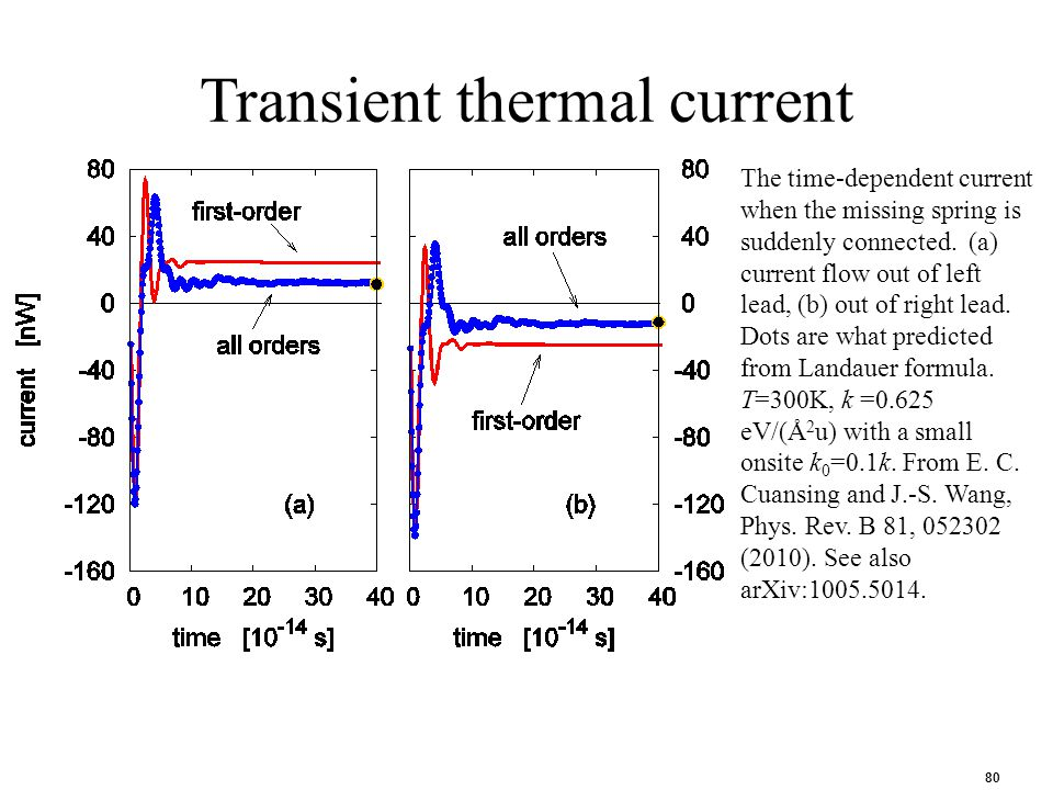 Transient thermal current