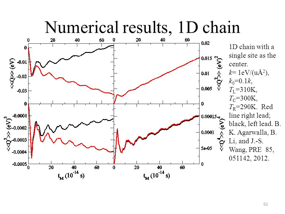 Numerical results, 1D chain