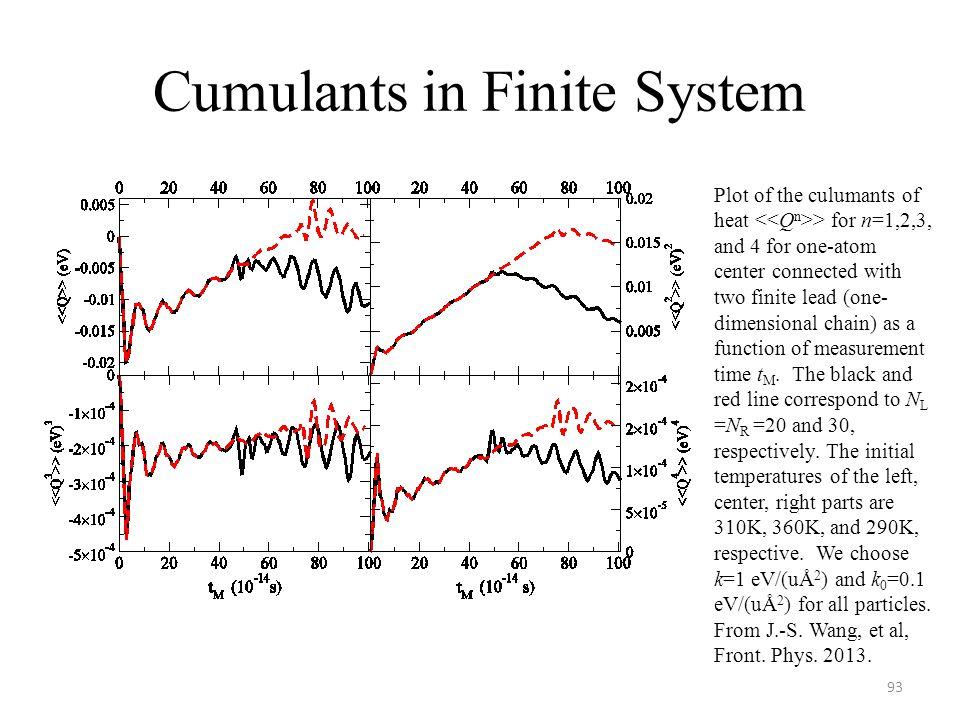 Cumulants in Finite System