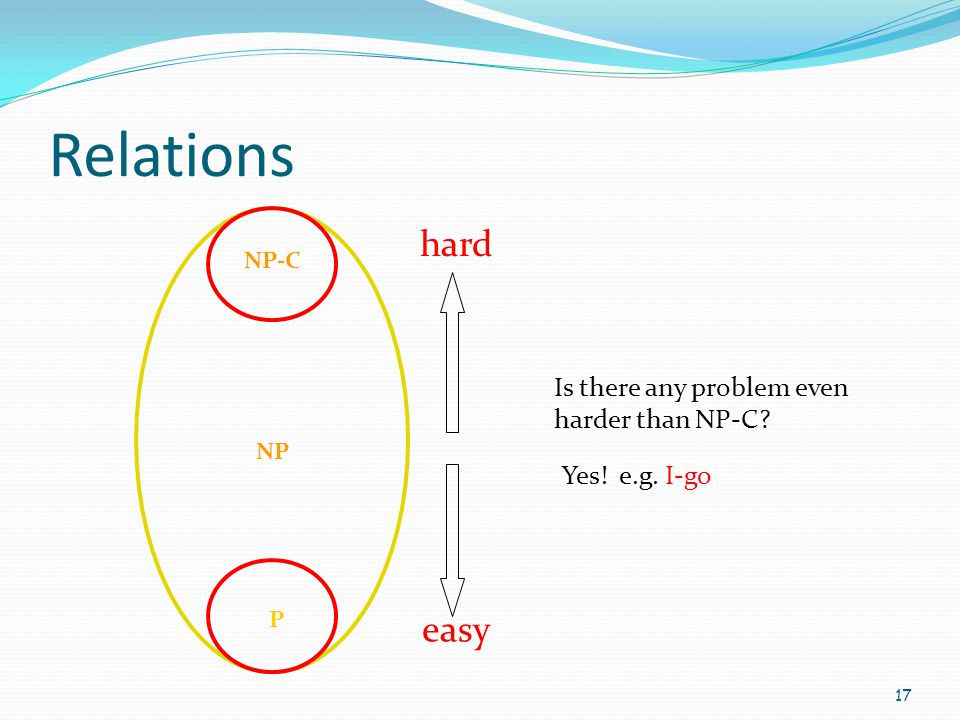 Relations hard easy Is there any problem even harder than NP-C