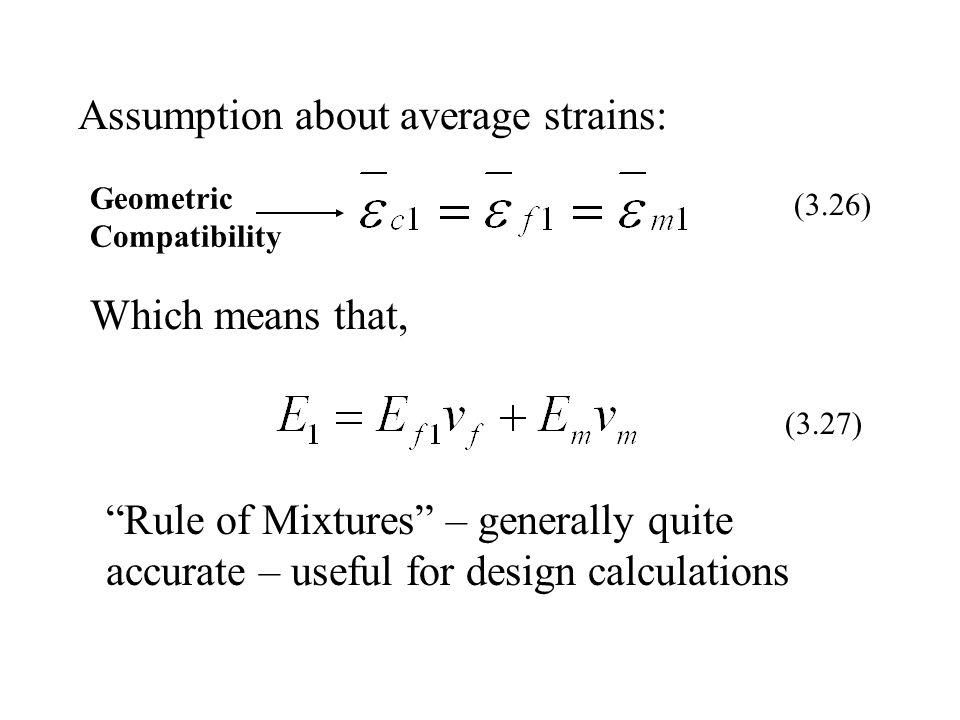 Assumption about average strains: