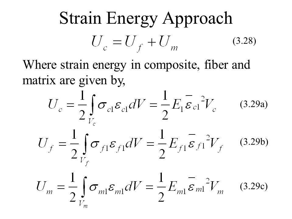 Strain Energy Approach
