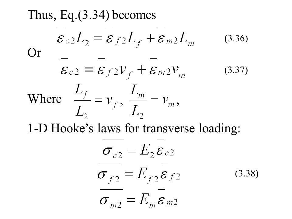 1-D Hooke's laws for transverse loading: