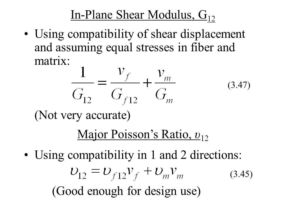 In-Plane Shear Modulus, G12