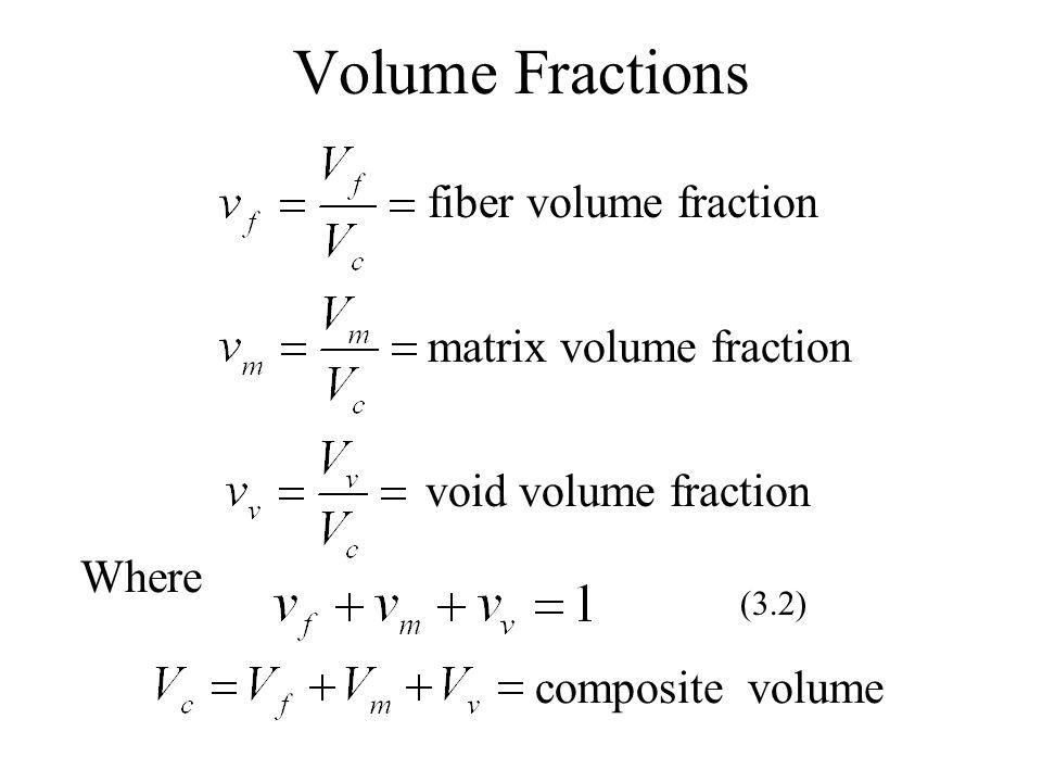 Volume Fractions fiber volume fraction matrix volume fraction