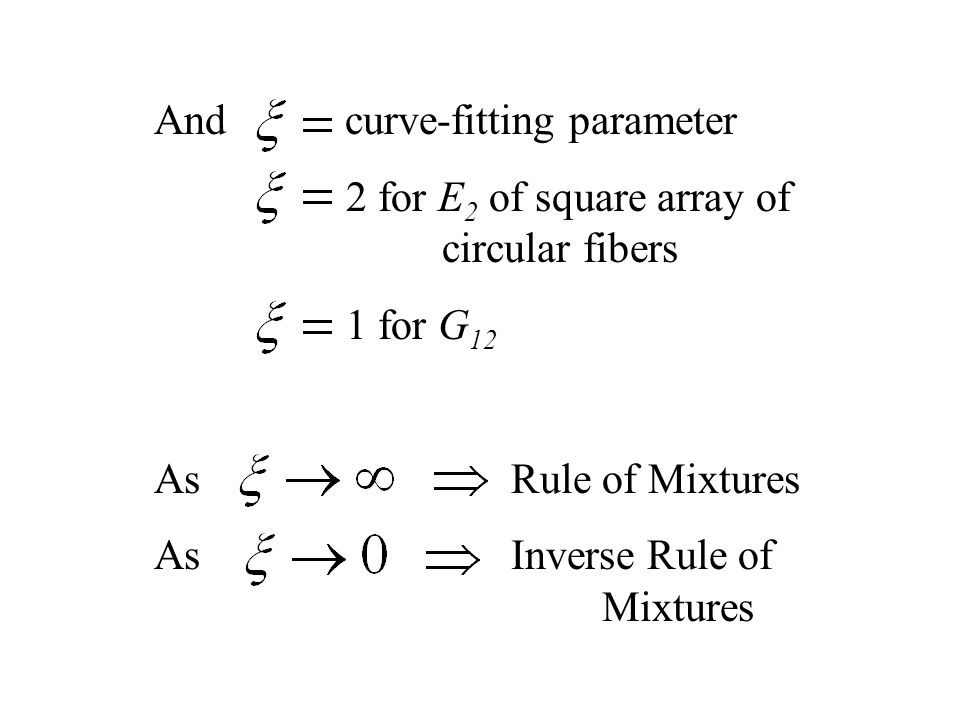 And curve-fitting parameter