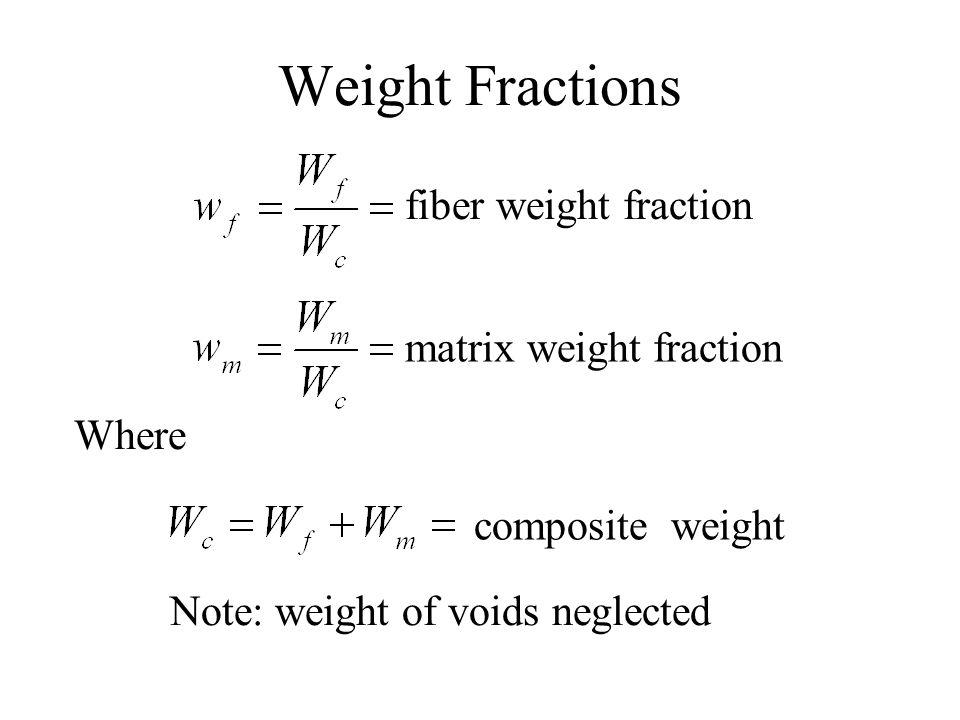 Weight Fractions fiber weight fraction matrix weight fraction Where
