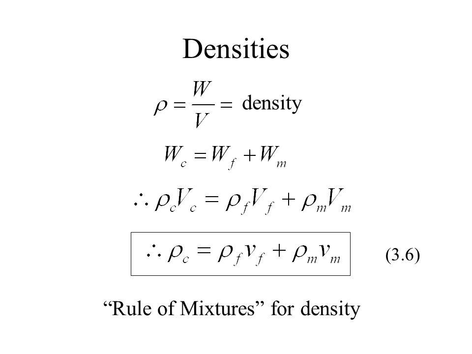 Densities density (3.6) Rule of Mixtures for density