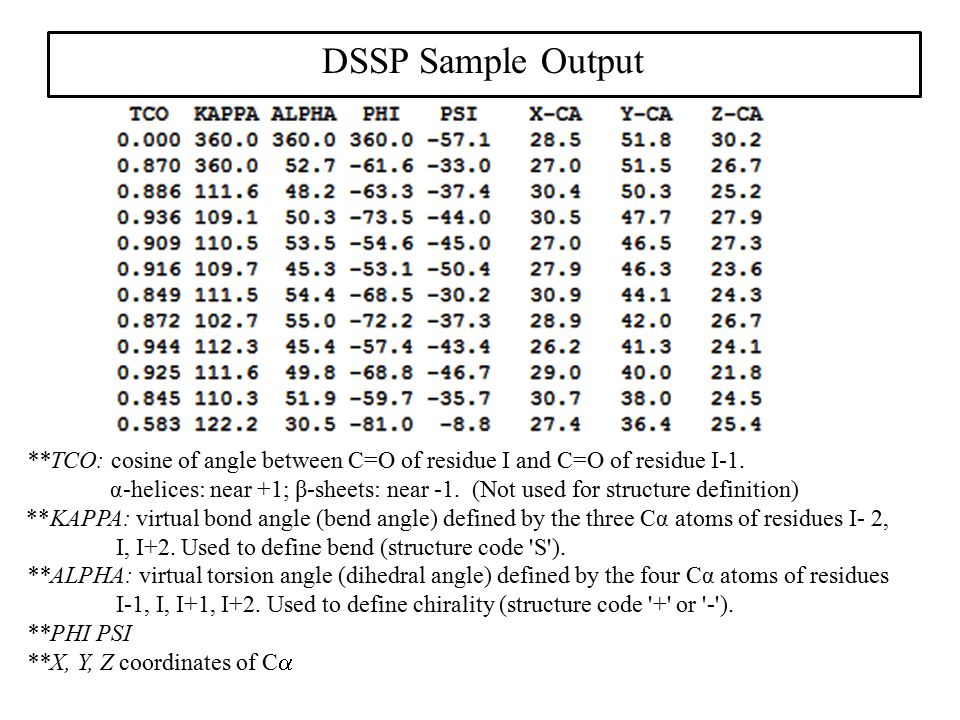 DSSP Sample Output **TCO: cosine of angle between C=O of residue I and C=O of residue I-1.