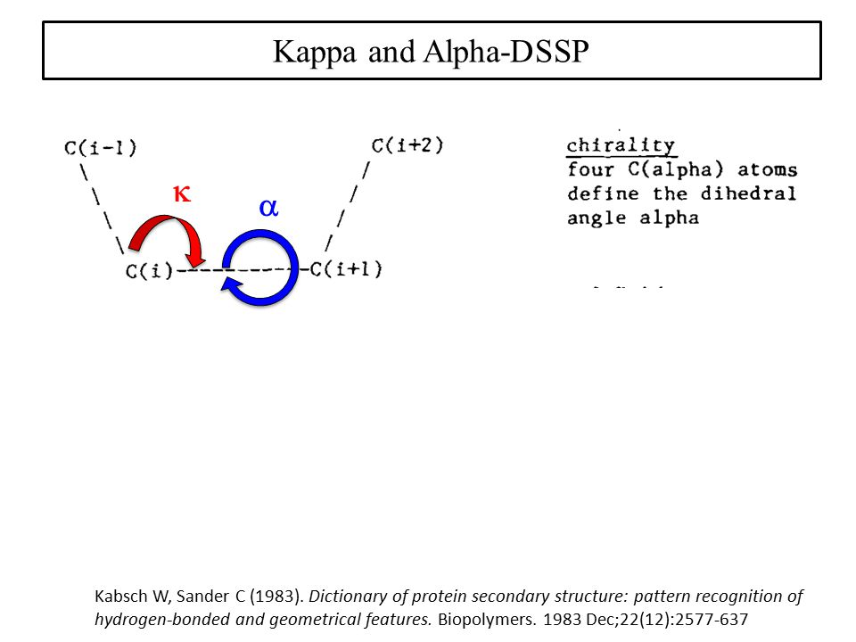 Kappa and Alpha-DSSP k a