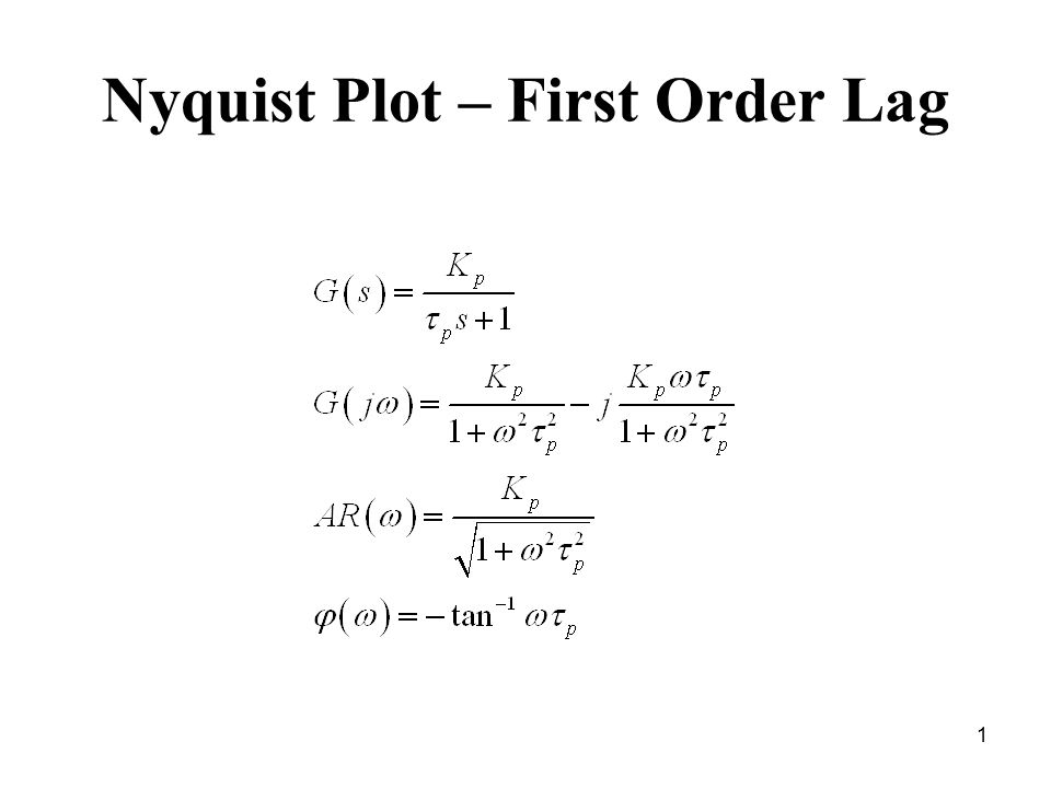 Nyquist Plot – First Order Lag