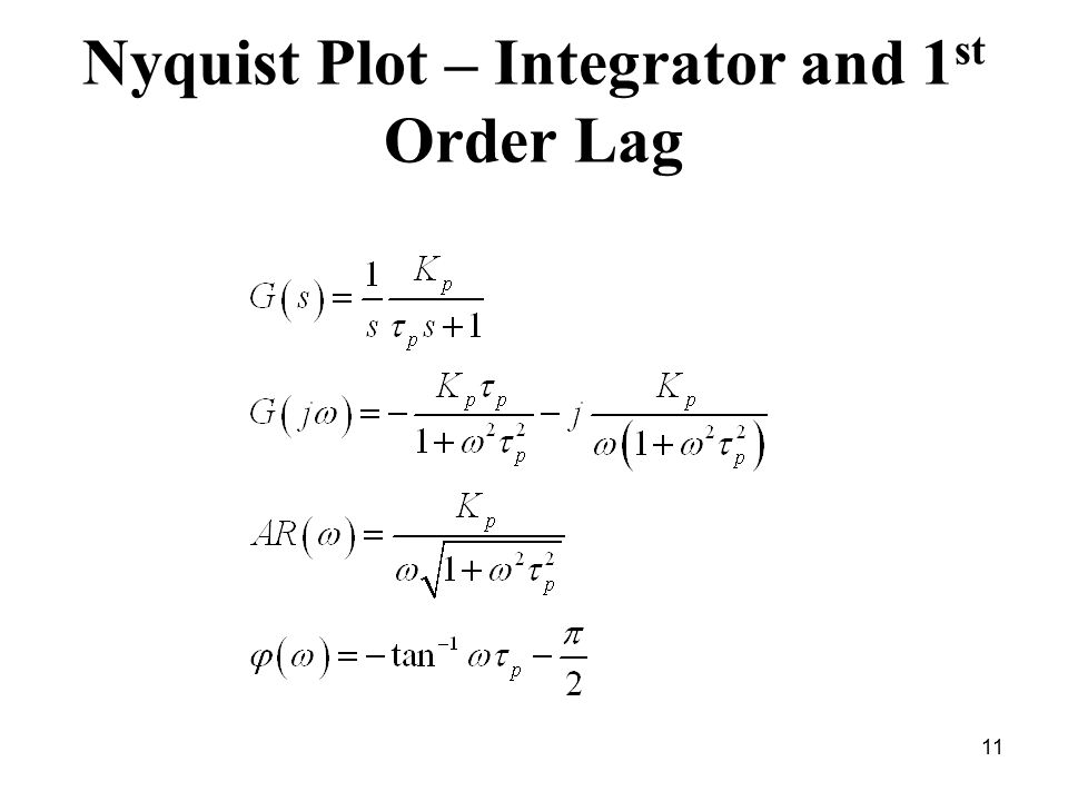 Nyquist Plot – Integrator and 1st Order Lag