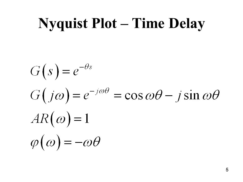 Nyquist Plot – Time Delay