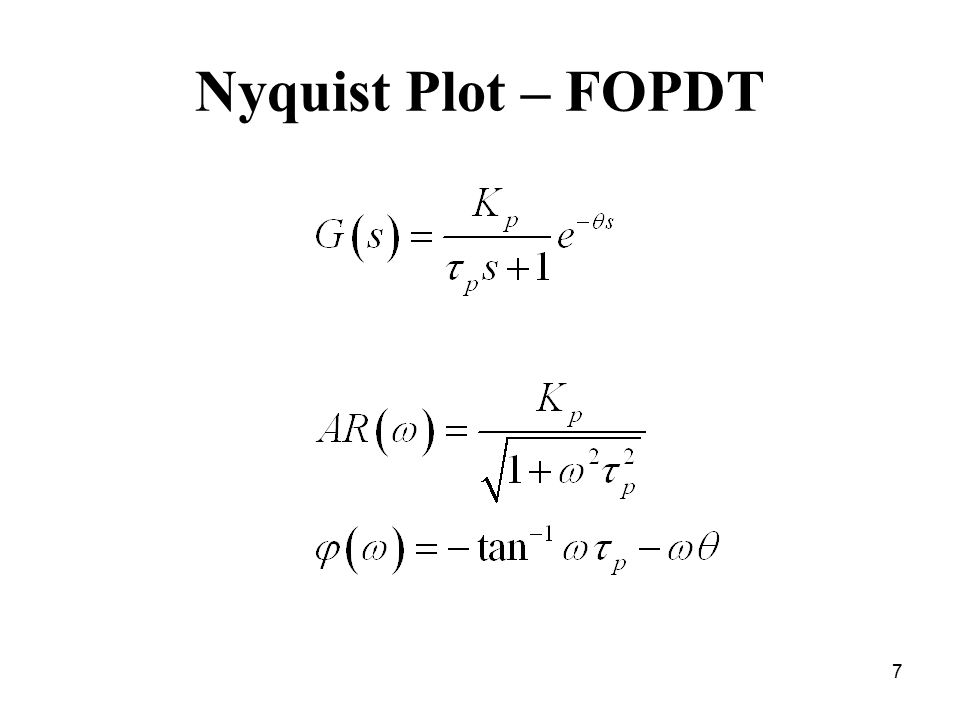 Nyquist Plot – FOPDT