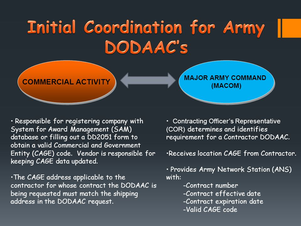 Initial Coordination for Army DODAAC's