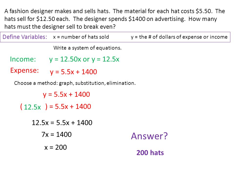 Answer Income: y = 12.50x or y = 12.5x Expense: y = 5.5x + 1400