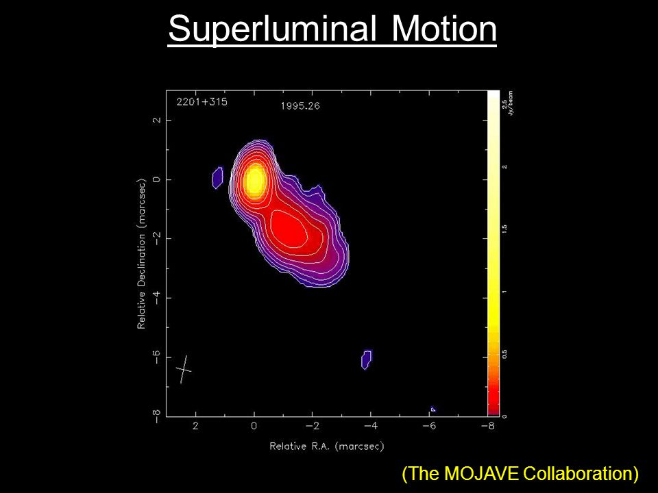 Superluminal Motion (The MOJAVE Collaboration)
