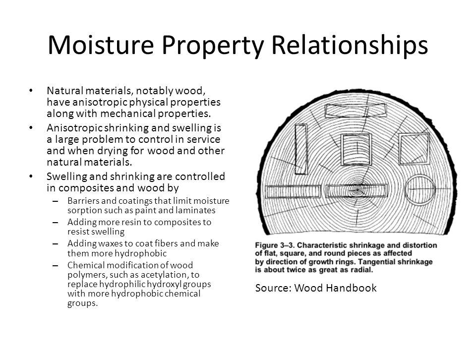 Moisture Property Relationships