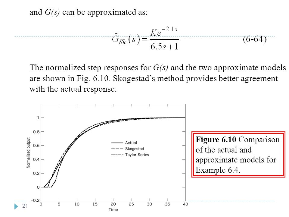 Chapter 6 Chapter 6 and G(s) can be approximated as: