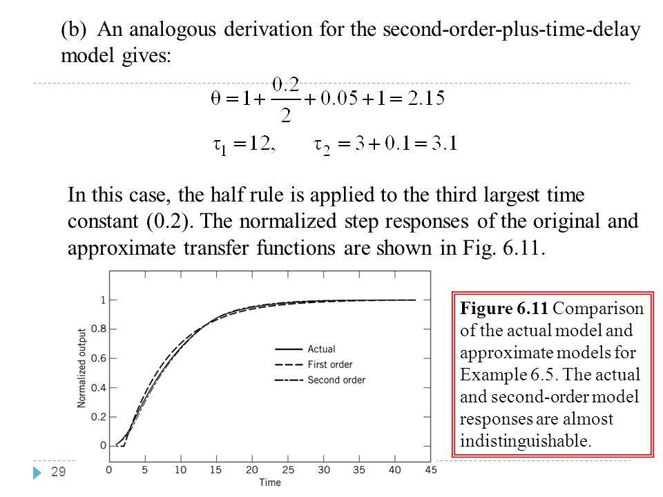 (b) An analogous derivation for the second-order-plus-time-delay model gives: