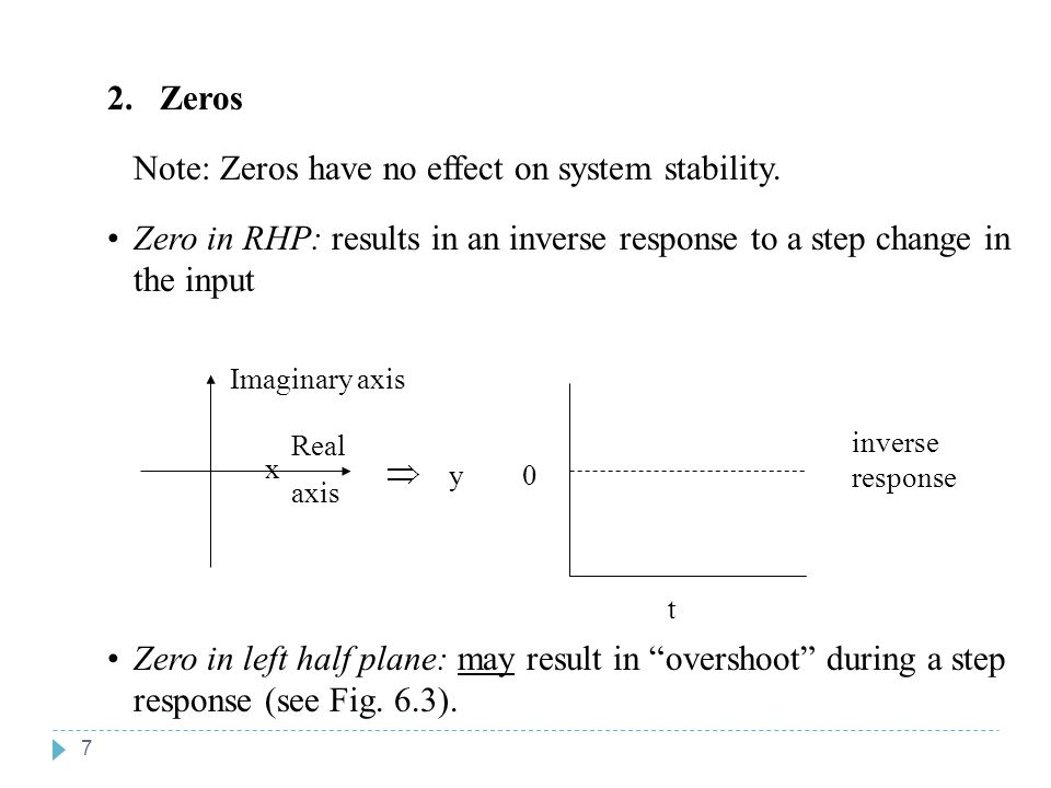 Zeros Note: Zeros have no effect on system stability. Zero in RHP: results in an inverse response to a step change in the input.