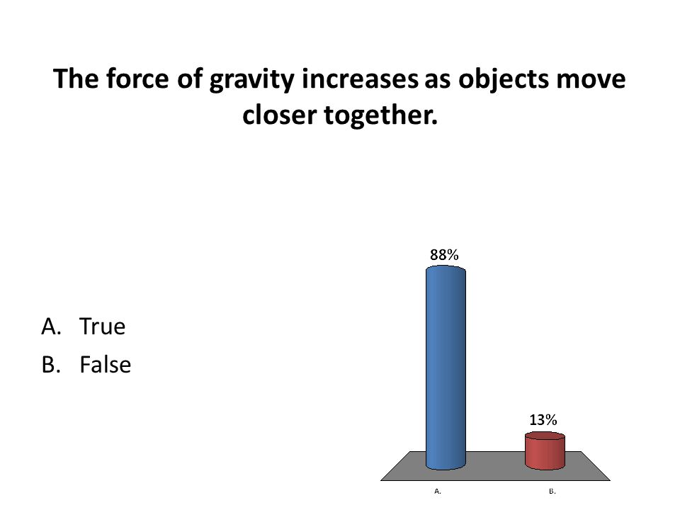 The force of gravity increases as objects move closer together.