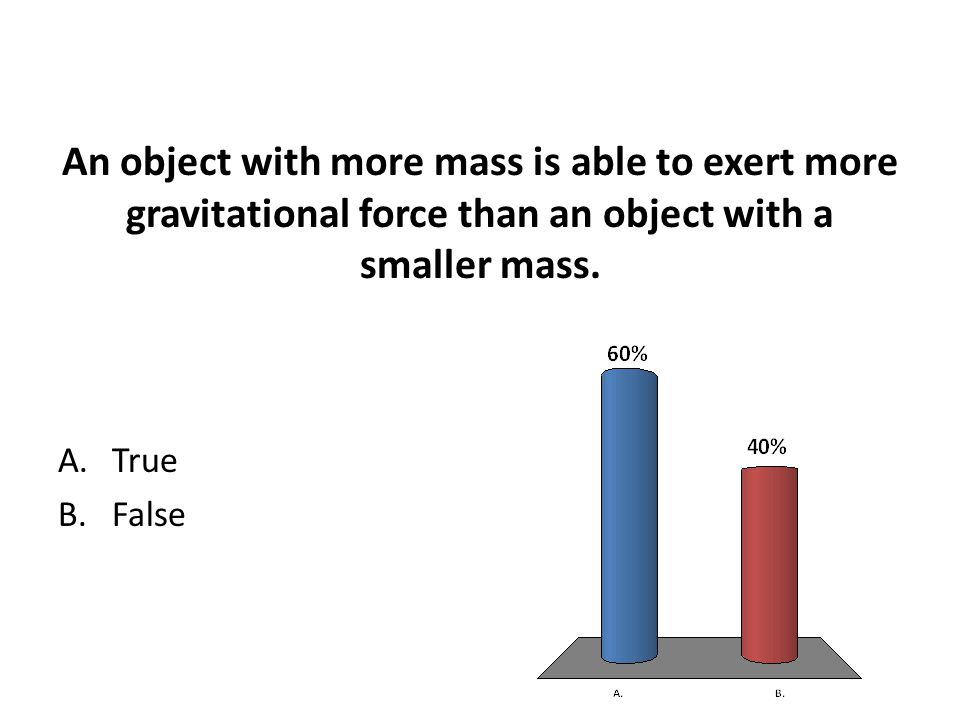An object with more mass is able to exert more gravitational force than an object with a smaller mass.