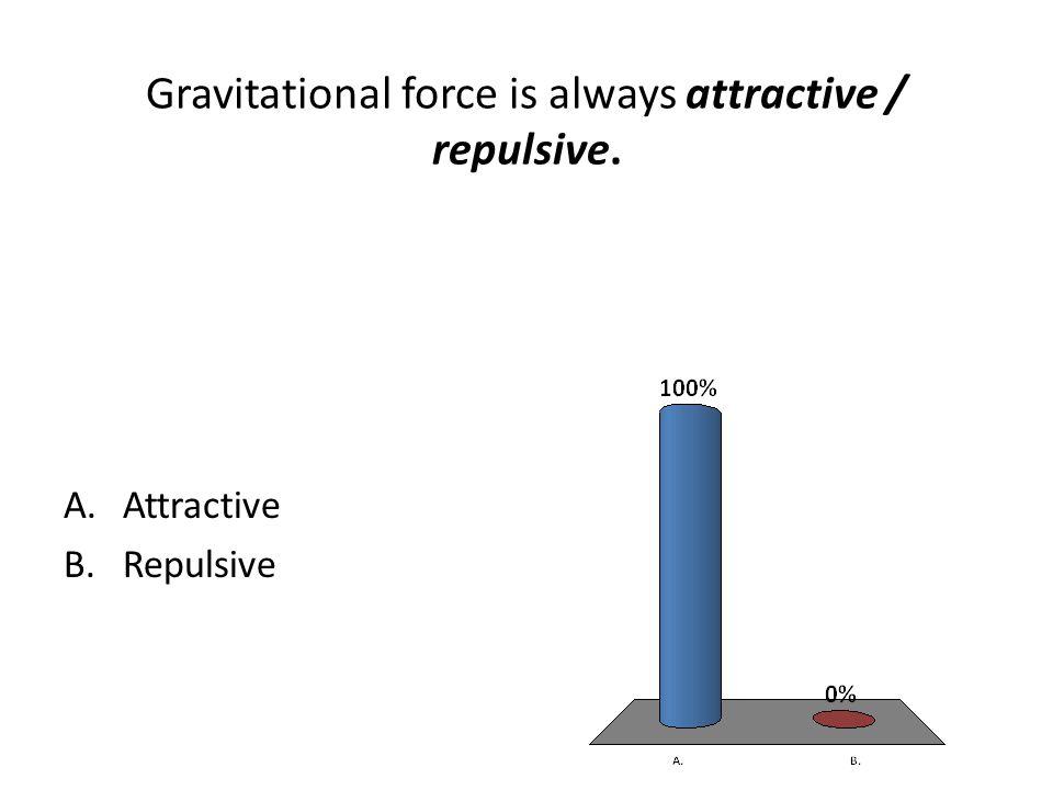Gravitational force is always attractive / repulsive.