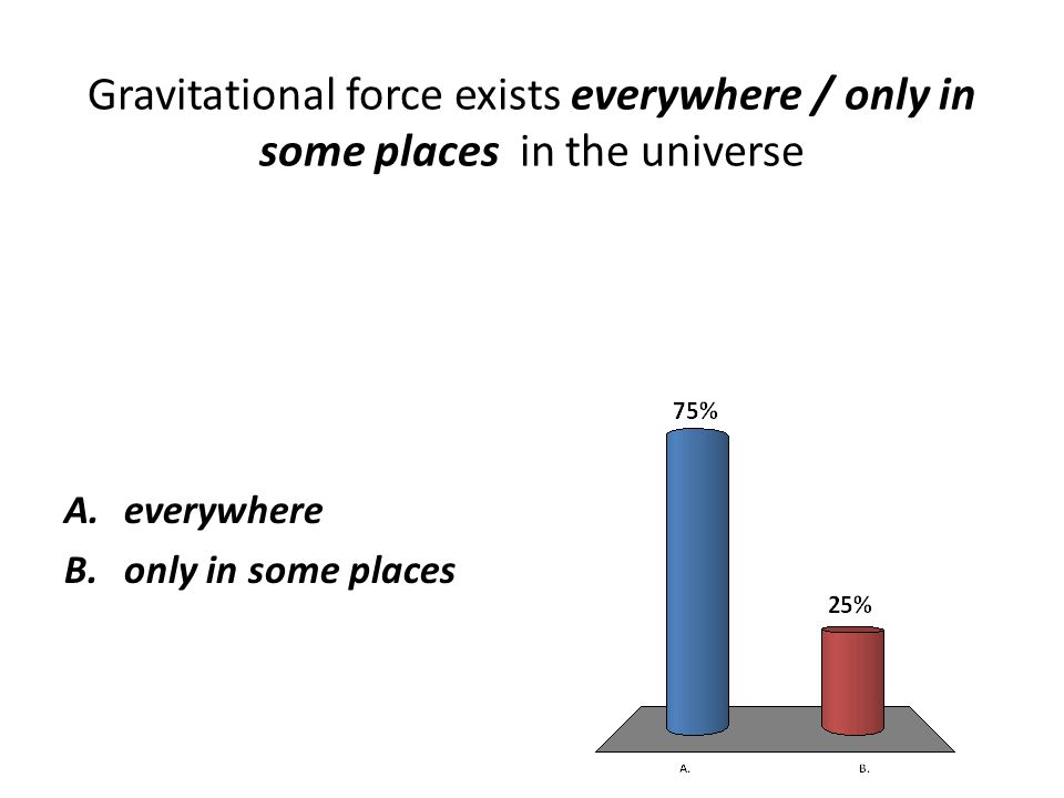 Gravitational force exists everywhere / only in some places in the universe