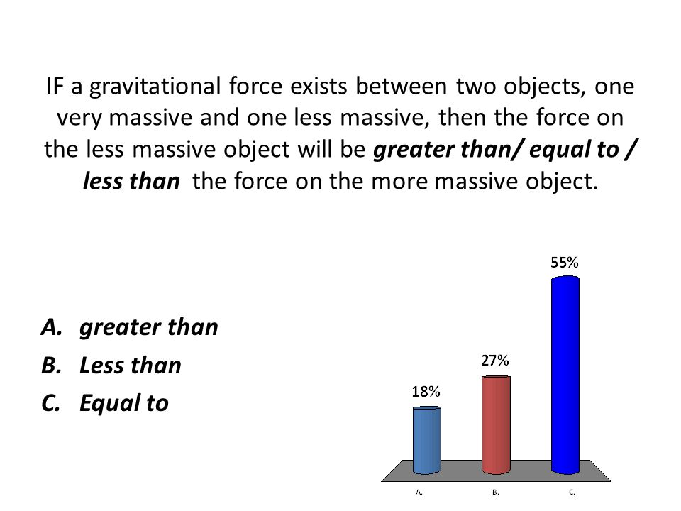 IF a gravitational force exists between two objects, one very massive and one less massive, then the force on the less massive object will be greater than/ equal to / less than the force on the more massive object.
